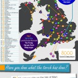 Olympic Torch Relay Infographic